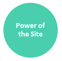 Design Principles: Power of the Site